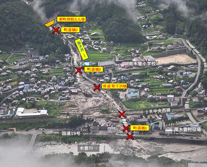 被害を受けた梨子沢下流域の全景写真