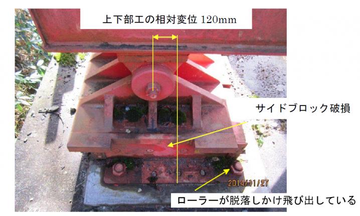 ローラー支承の損傷写真