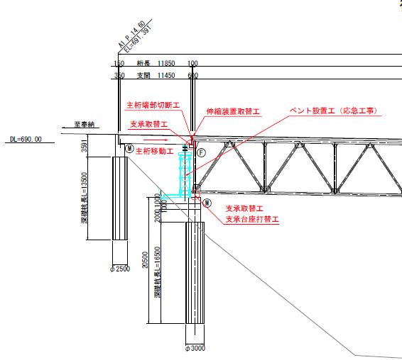 復旧計画図(側面図)