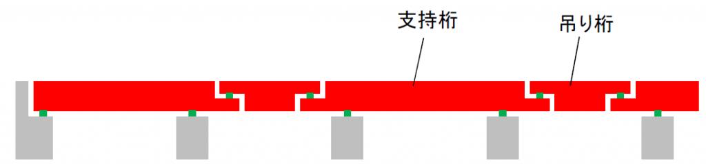 梓橋 側面図